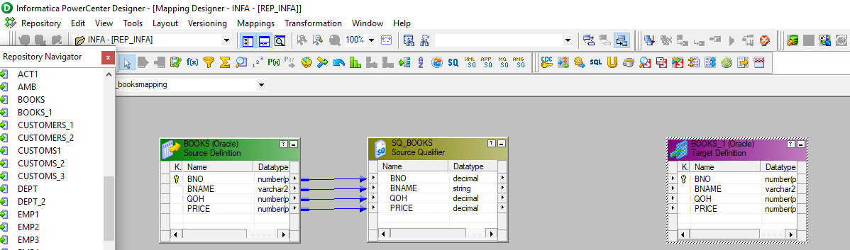 S Square Systems Mapping Creation In Informatica Powercenter